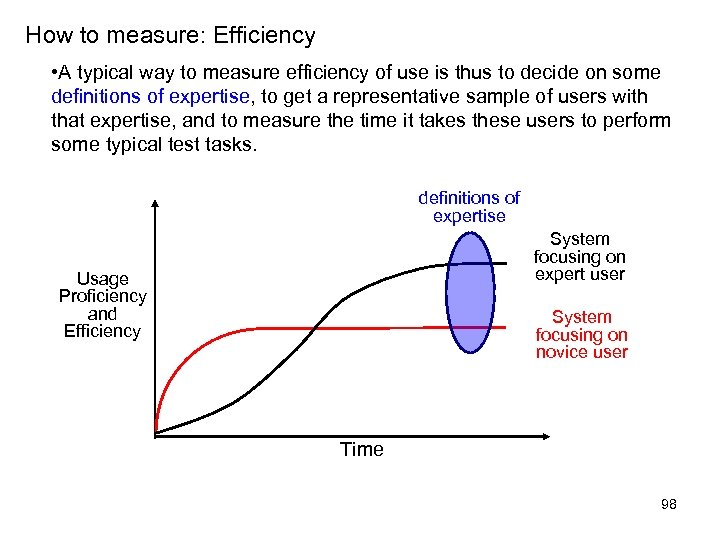 How to measure: Efficiency • A typical way to measure efficiency of use is