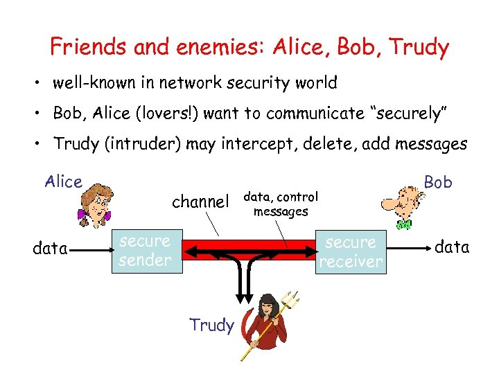 Friends and enemies: Alice, Bob, Trudy • well-known in network security world • Bob,