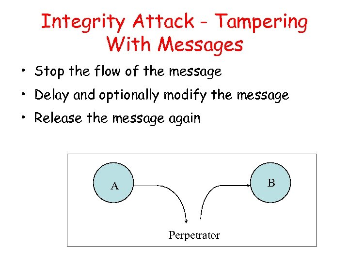Integrity Attack - Tampering With Messages • Stop the flow of the message •
