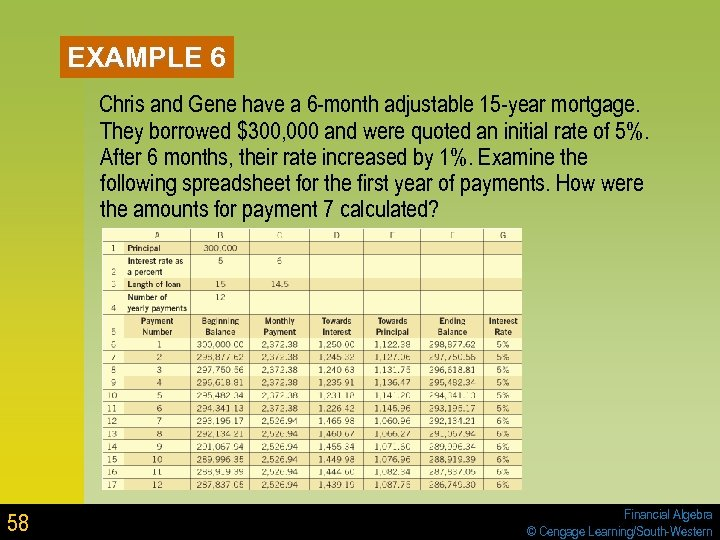 EXAMPLE 6 Chris and Gene have a 6 -month adjustable 15 -year mortgage. They