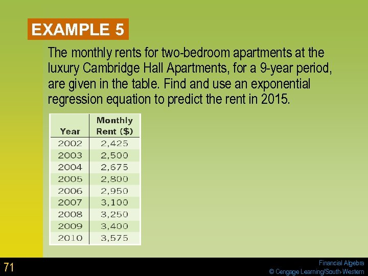 EXAMPLE 5 The monthly rents for two-bedroom apartments at the luxury Cambridge Hall Apartments,
