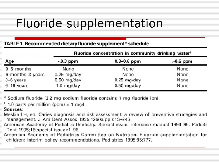 Fluoride supplementation