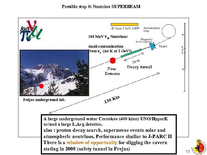 Possible step 0: Neutrino SUPERBEAM 300 Me. V Neutrinos small contamination from e (no