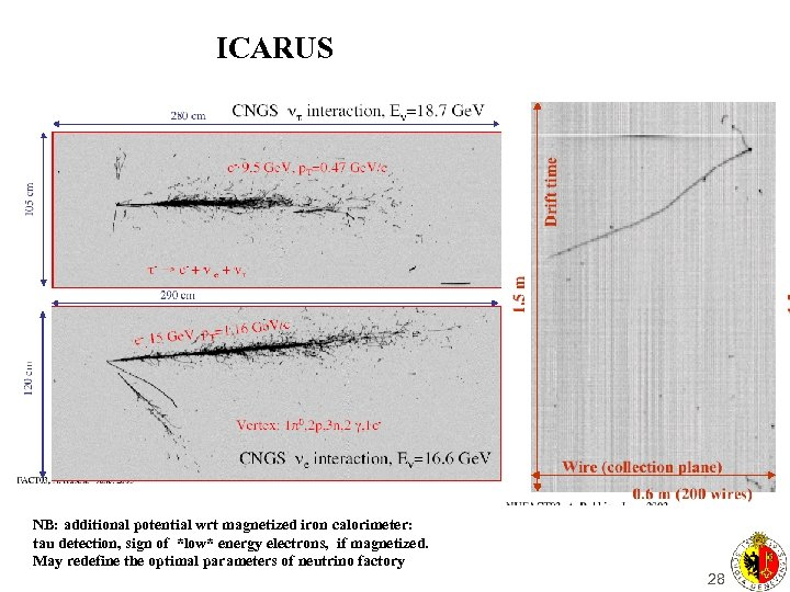 ICARUS NB: additional potential wrt magnetized iron calorimeter: tau detection, sign of *low* energy