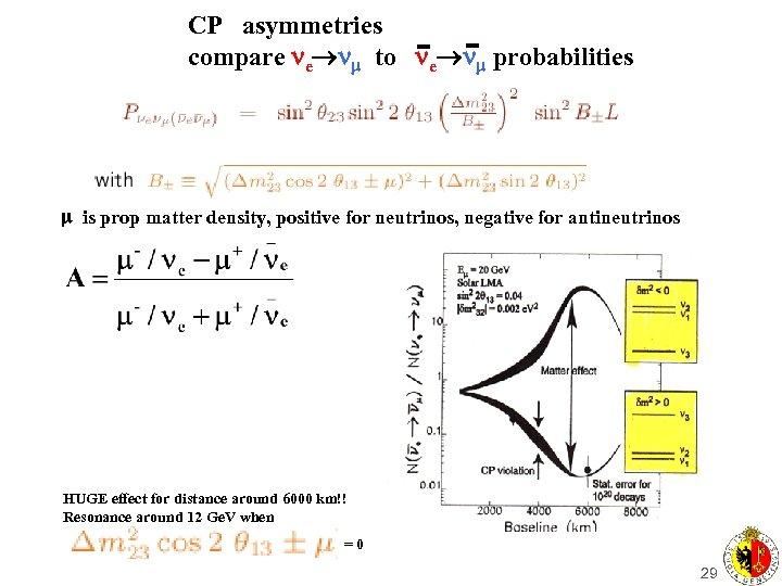 CP asymmetries compare e to e probabilities is prop matter density, positive for neutrinos,