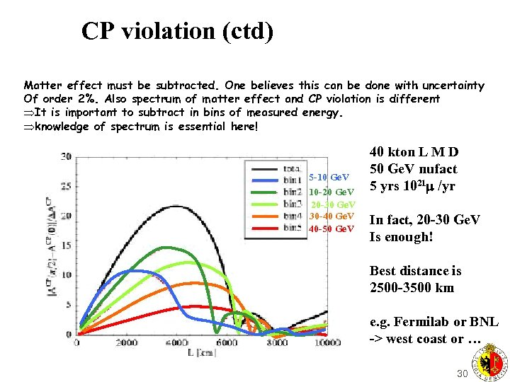 CP violation (ctd) Matter effect must be subtracted. One believes this can be done