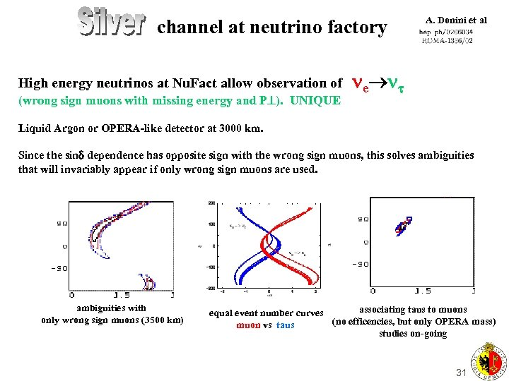 channel at neutrino factory High energy neutrinos at Nu. Fact allow observation of (wrong