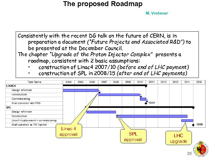 The proposed Roadmap M. Vretenar Consistently with the recent DG talk on the future