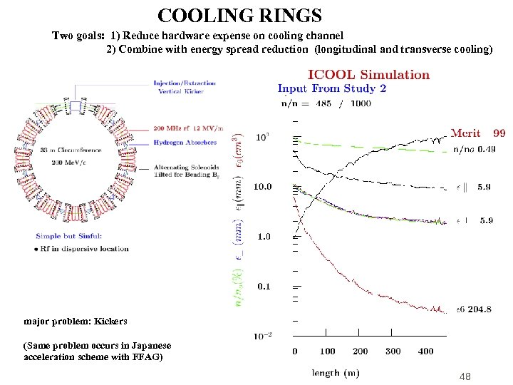 COOLING RINGS Two goals: 1) Reduce hardware expense on cooling channel 2) Combine with