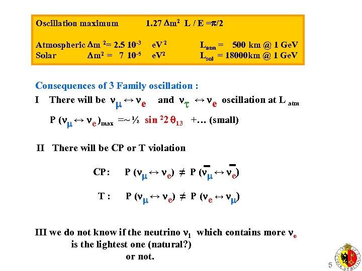 1. 27 Dm 2 L / E =p/2 Oscillation maximum Atmospheric Dm 2= 2.