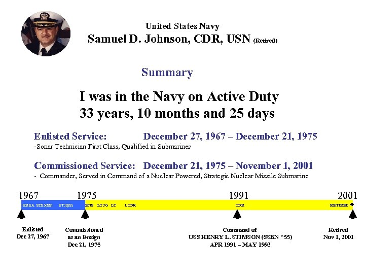 United States Navy Samuel D. Johnson, CDR, USN (Retired) Summary I was in the