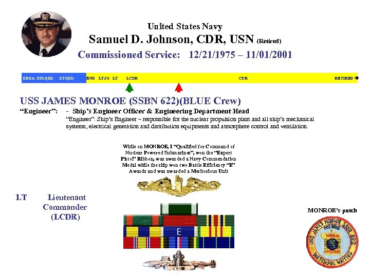 United States Navy Samuel D. Johnson, CDR, USN (Retired) Commissioned Service: 12/21/1975 – 11/01/2001