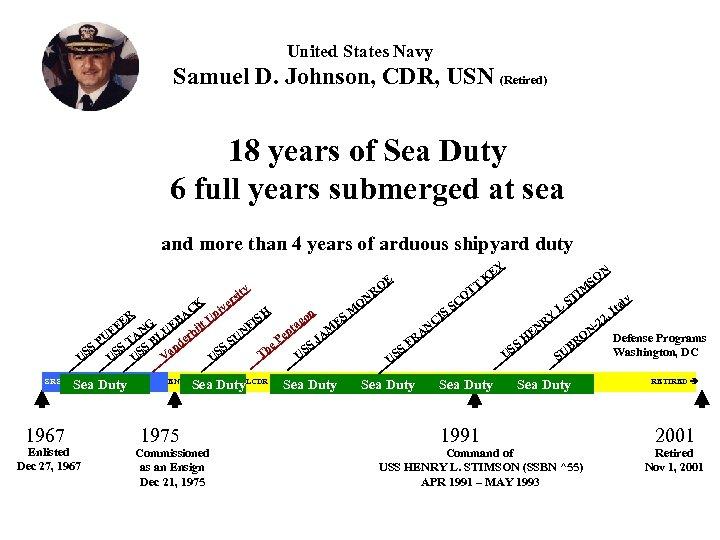United States Navy Samuel D. Johnson, CDR, USN (Retired) 18 years of Sea Duty