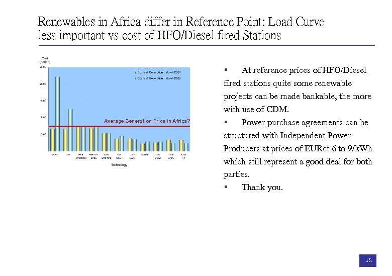 Renewables in Africa differ in Reference Point: Load Curve less important vs cost of