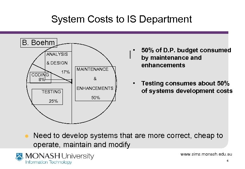 System Costs to IS Department B. Boehm ANALYSIS & DESIGN 17% CODING 8% &