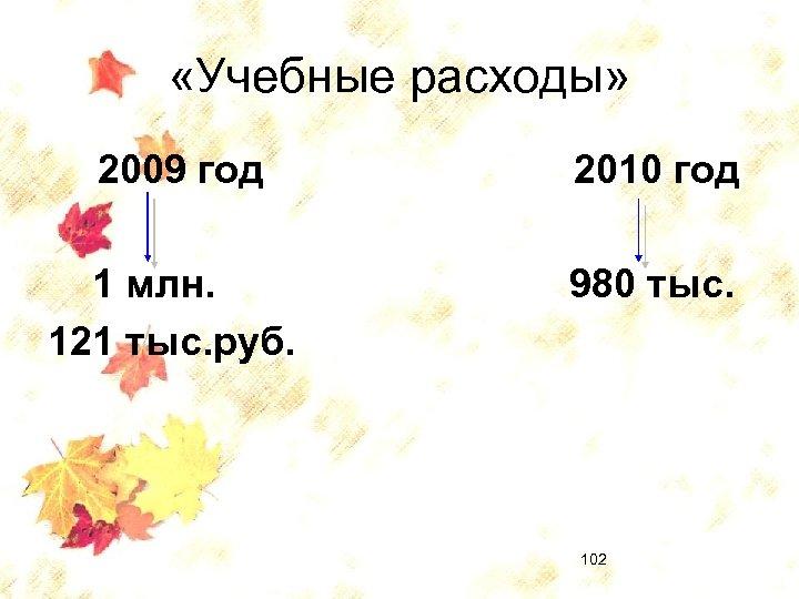 «Учебные расходы» 2009 год 2010 год 1 млн. 121 тыс. руб. 980 тыс.