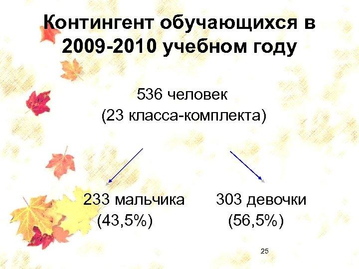 Контингент обучающихся в 2009 -2010 учебном году 536 человек (23 класса-комплекта) 233 мальчика (43,
