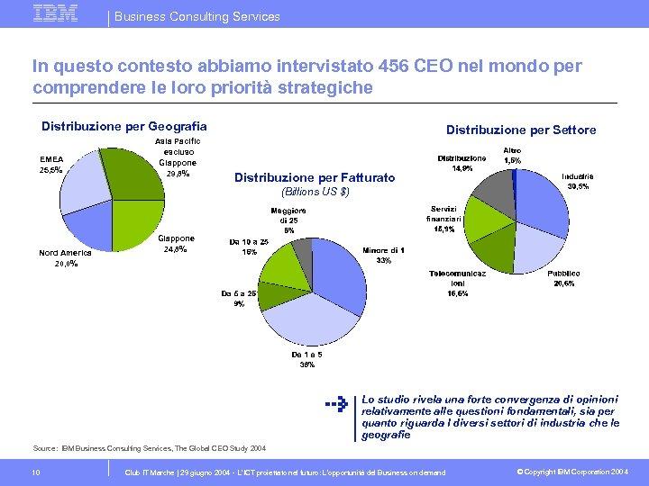 Business Consulting Services In questo contesto abbiamo intervistato 456 CEO nel mondo per comprendere