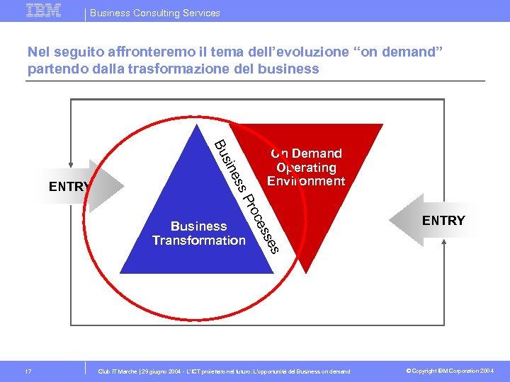 """Business Consulting Services Nel seguito affronteremo il tema dell'evoluzione """"on demand"""" partendo dalla trasformazione"""