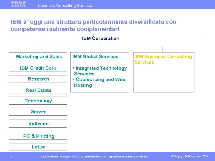 Business Consulting Services IBM e' oggi una struttura particolarmente diversificata con competenze realmente complementari