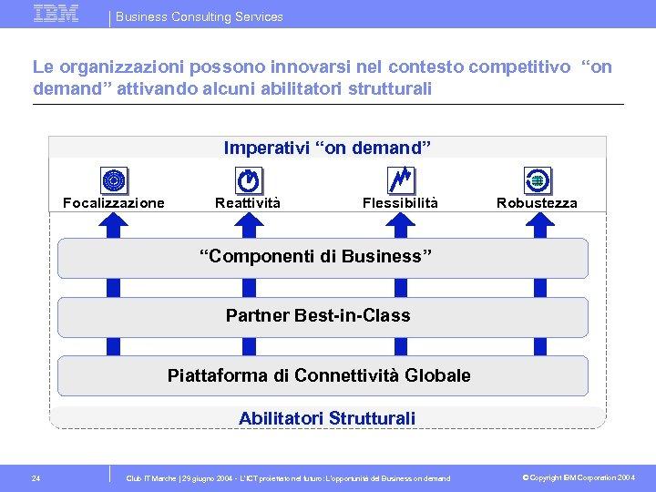 """Business Consulting Services Le organizzazioni possono innovarsi nel contesto competitivo """"on demand"""" attivando alcuni"""