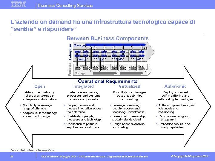 """Business Consulting Services L'azienda on demand ha una infrastruttura tecnologica capace di """"sentire"""" e"""