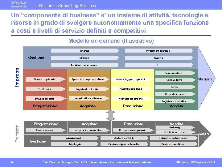"""Business Consulting Services Un """"componente di business"""" e' un insieme di attività, tecnologie e"""