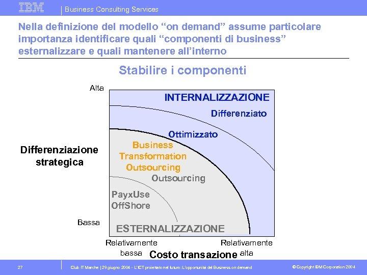 """Business Consulting Services Nella definizione del modello """"on demand"""" assume particolare importanza identificare quali"""