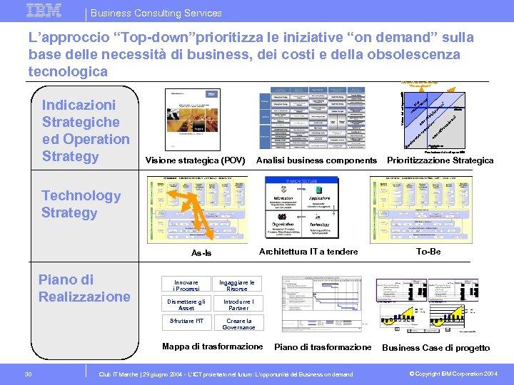 """Business Consulting Services L'approccio """"Top-down""""prioritizza le iniziative """"on demand"""" sulla base delle necessità di"""