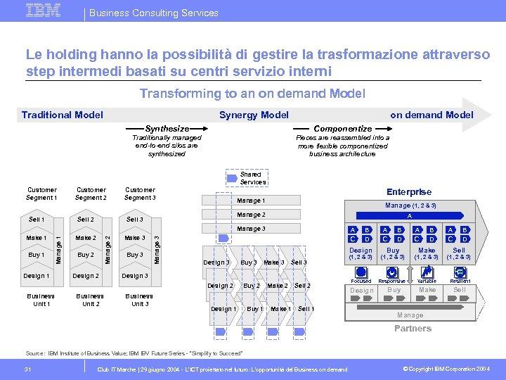 Business Consulting Services Le holding hanno la possibilità di gestire la trasformazione attraverso step