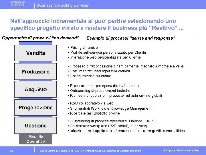 Business Consulting Services Nell'approccio incrementale si puo' partire selezionando uno specifico progetto mirato a