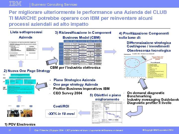 Business Consulting Services Per migliorare ulteriormente le performance una Azienda del CLUB TI MARCHE
