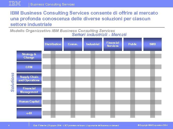 Business Consulting Services IBM Business Consulting Services consente di offrire al mercato una profonda