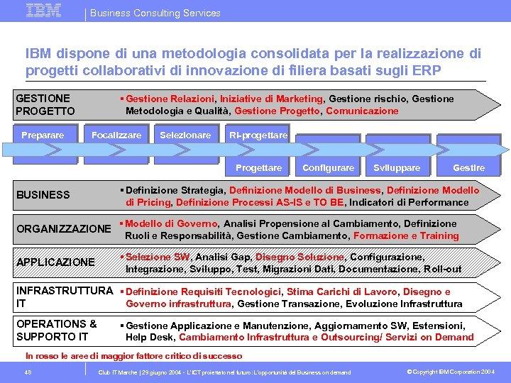 Business Consulting Services IBM dispone di una metodologia consolidata per la realizzazione di progetti