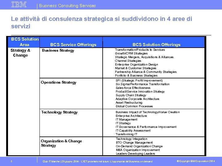 Business Consulting Services Le attività di consulenza strategica si suddividono in 4 aree di