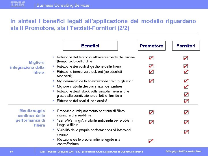 Business Consulting Services In sintesi i benefici legati all'applicazione del modello riguardano sia il