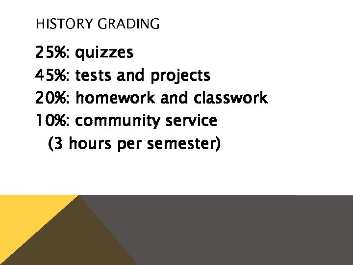 HISTORY GRADING 25%: quizzes 45%: tests and projects 20%: homework and classwork 10%: community