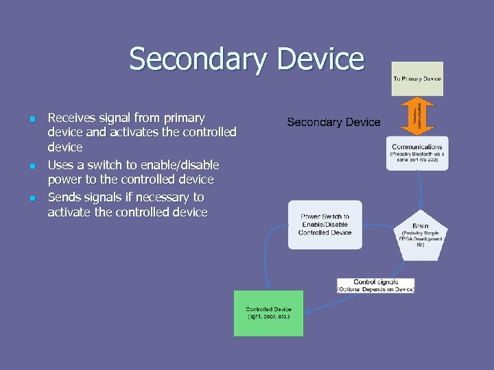 Secondary Device n n n Receives signal from primary device and activates the controlled