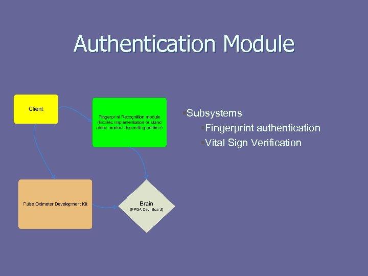 Authentication Module §Subsystems §Fingerprint authentication §Vital Sign Verification