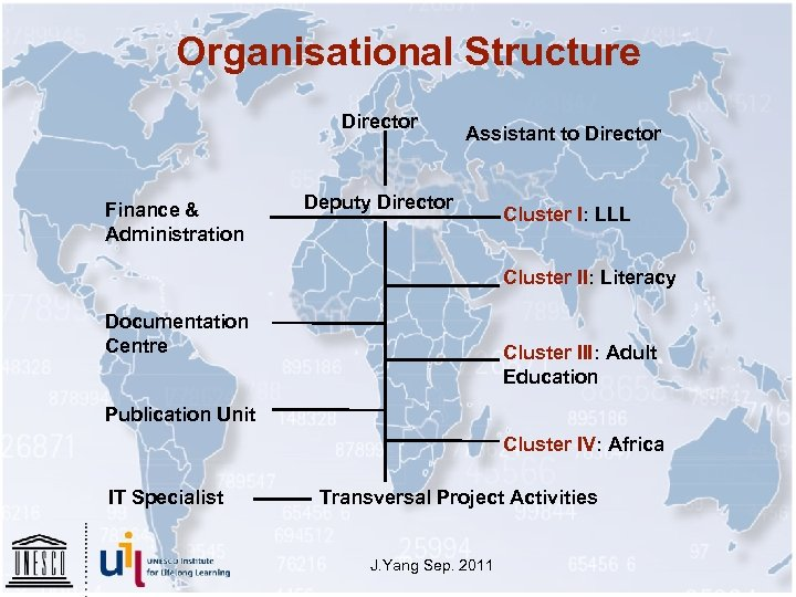 Organisational Structure Director Finance & Administration Assistant to Director Deputy Director Cluster I: LLL