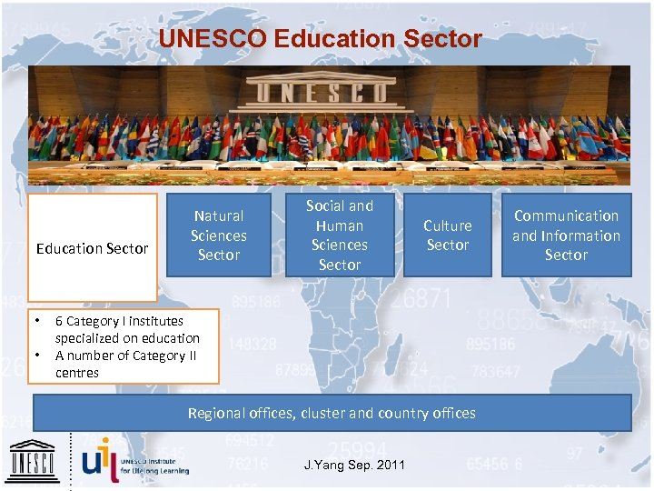 UNESCO Education Sector UNESCO Secretariat Paris Education Sector • • Natural Sciences Sector Social