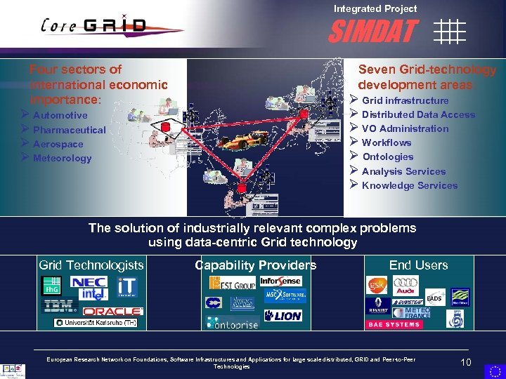 Integrated Project SIMDAT Four sectors of international economic importance: Seven Grid-technology development areas: Ø