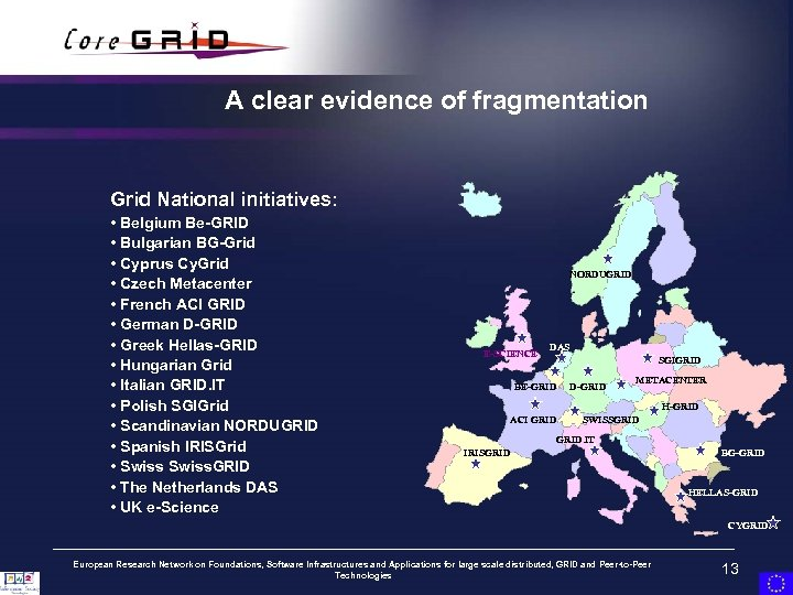A clear evidence of fragmentation Grid National initiatives: • Belgium Be-GRID • Bulgarian BG-Grid