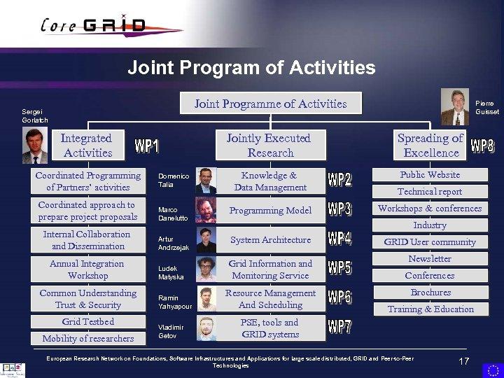 Joint Program of Activities Joint Programme of Activities Sergei Gorlatch Integrated Activities Pierre Guisset