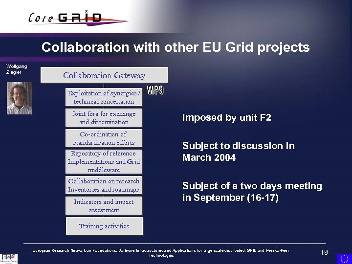 Collaboration with other EU Grid projects Wolfgang Ziegler Collaboration Gateway Exploitation of synergies /