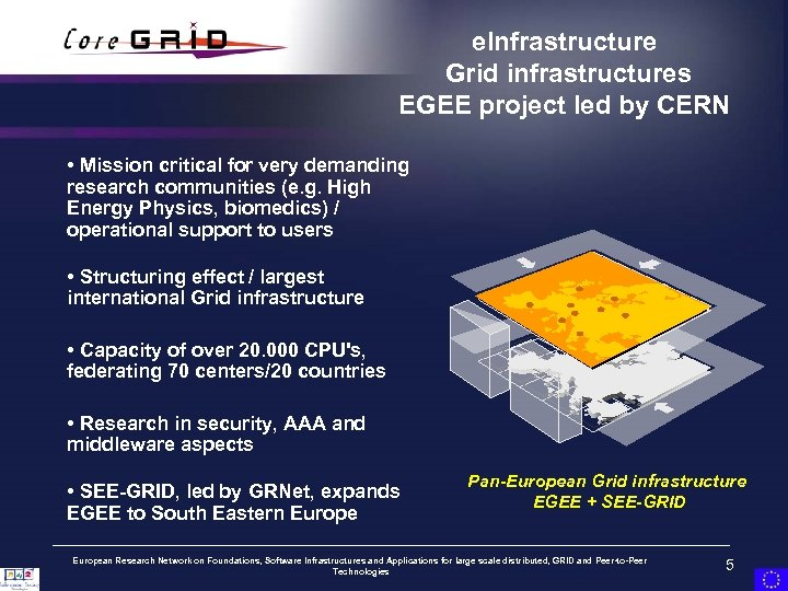 e. Infrastructure Grid infrastructures EGEE project led by CERN • Mission critical for very