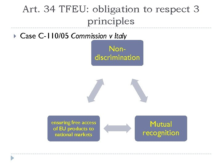 Art. 34 TFEU: obligation to respect 3 principles Case C-110/05 Commission v Italy Nondiscrimination