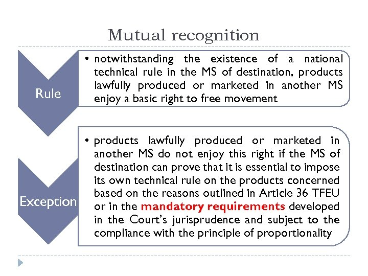 Mutual recognition Rule • notwithstanding the existence of a national technical rule in the