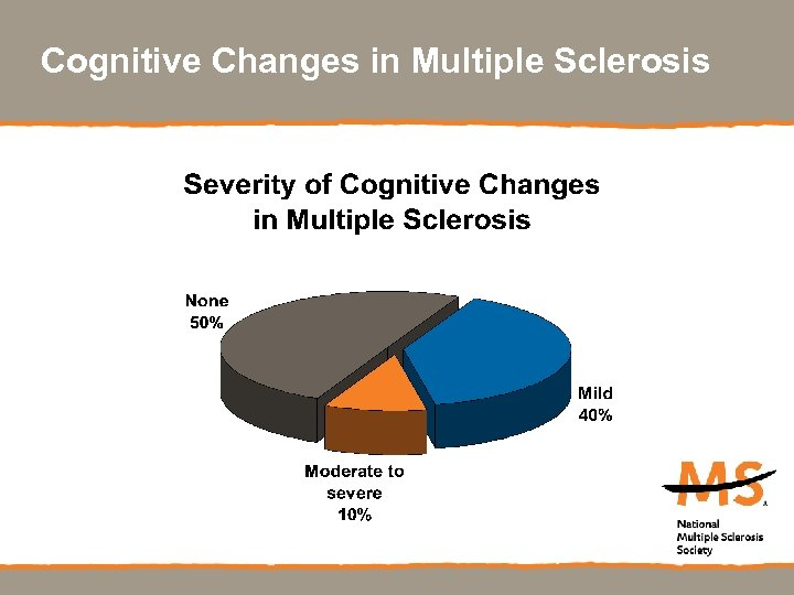 Cognitive Changes in Multiple Sclerosis