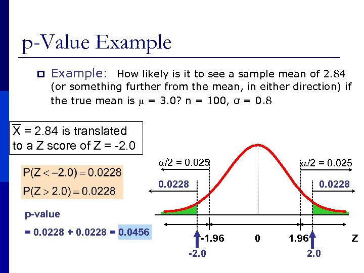 p-Value Example p Example: How likely is it to see a sample mean of